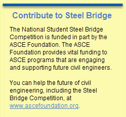 steel bridge foundation sidebar