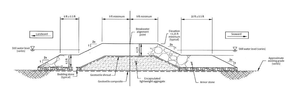figure of the Rockefeller wildlife refuge breakwater cross section