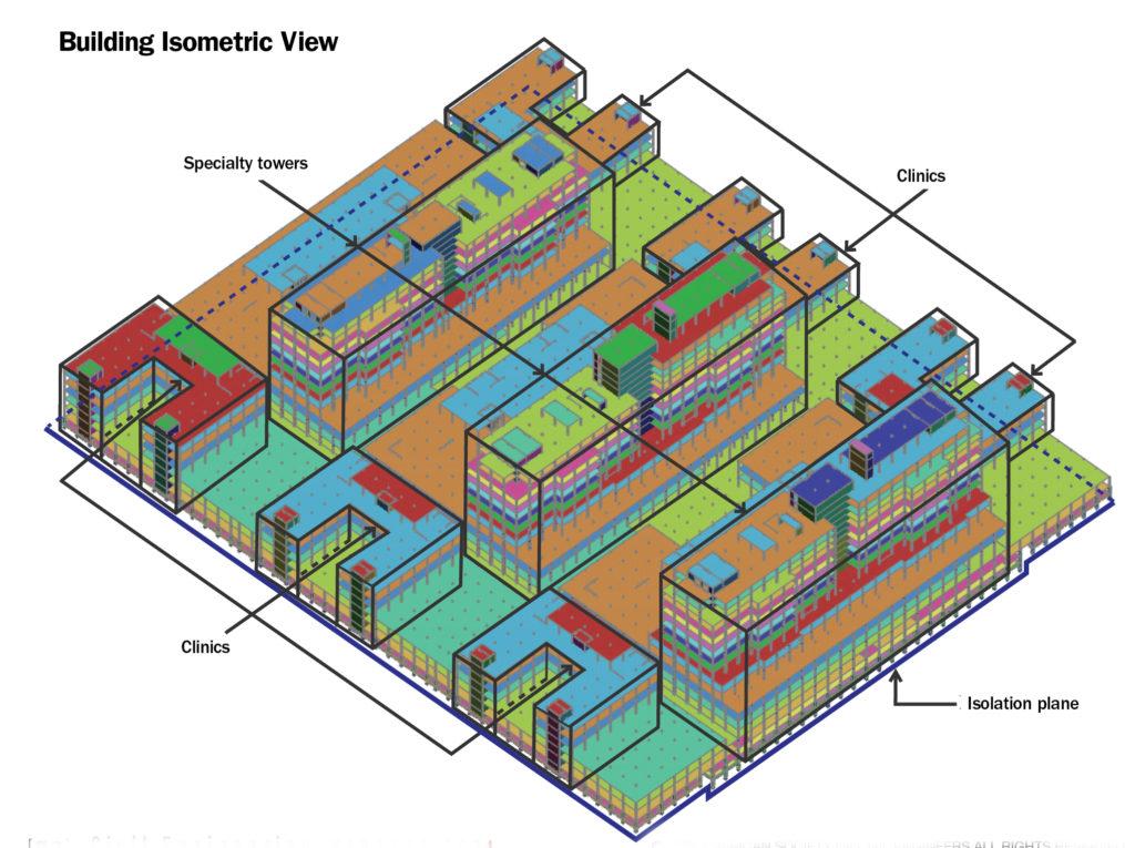 building isometric view of the Başakşehir Pine and Sakura City Hospital