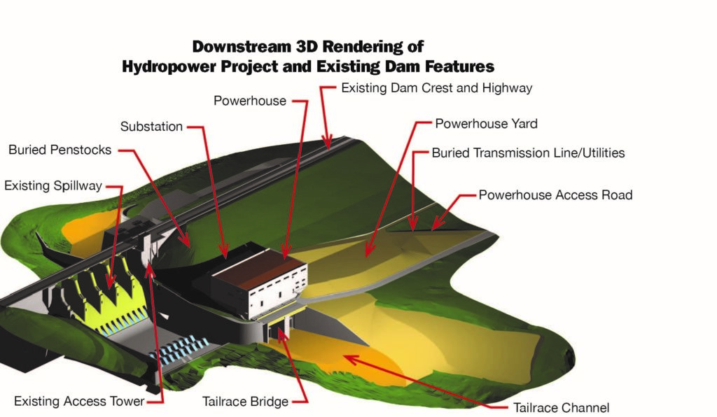 rendering of the different parts of a hydropower project such as spillway, penstocks, and substation