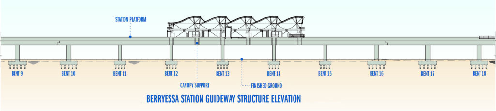 rendering of the Berryessa station guideway structure