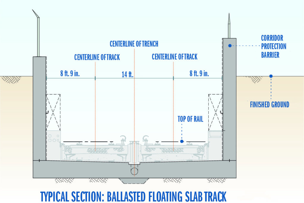 typical section of the ballasted floating slab track