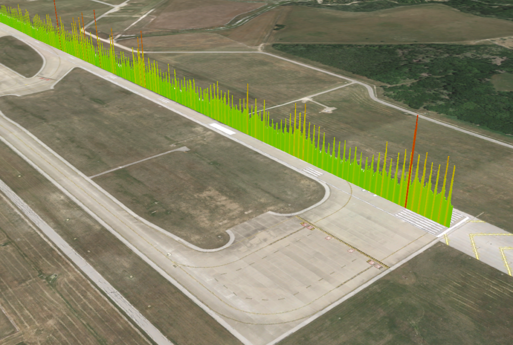 image depicting analysis used to evaluate an airport runway