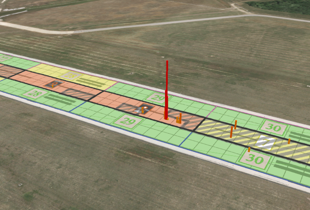 figure depicting how runway data was analyzed in ArcGIS Pro.